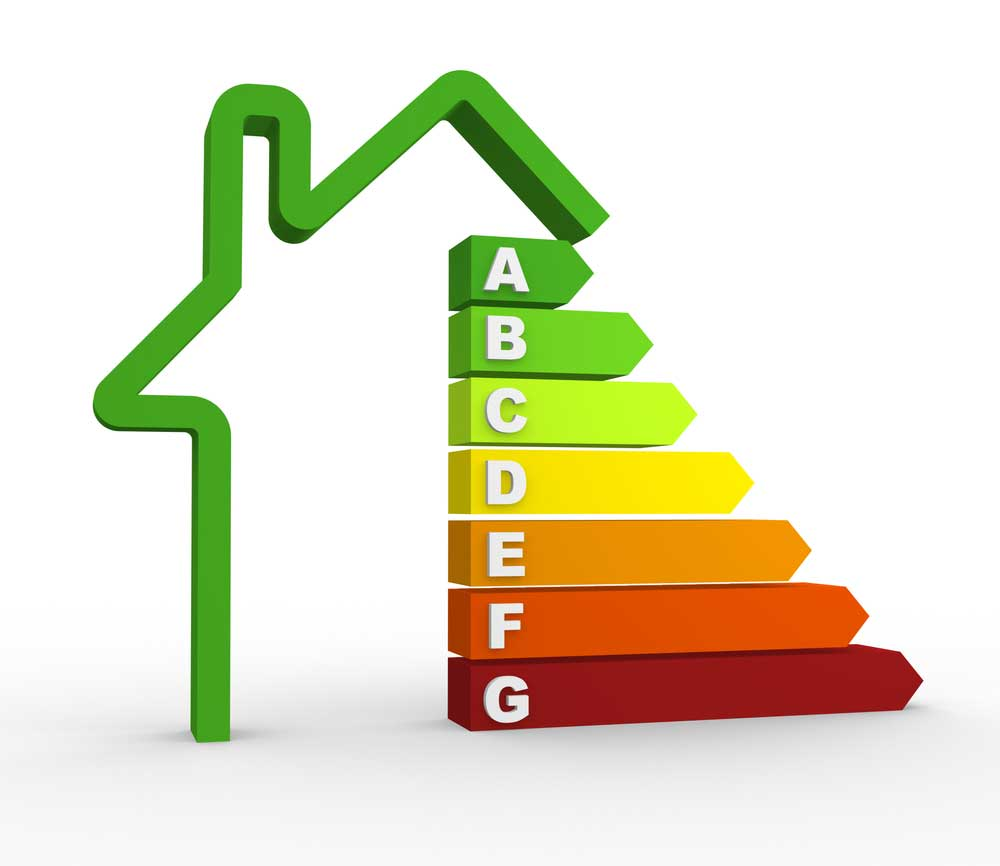Evolved Energy - contact us for residential and commercial energy audits
